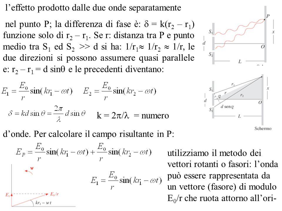 leffetto prodotto dalle due onde separatamente nel punto P; la differenza di fase è: = k(r 2 – r 1 ) funzione solo di r 2 – r 1. Se r: distanza tra P