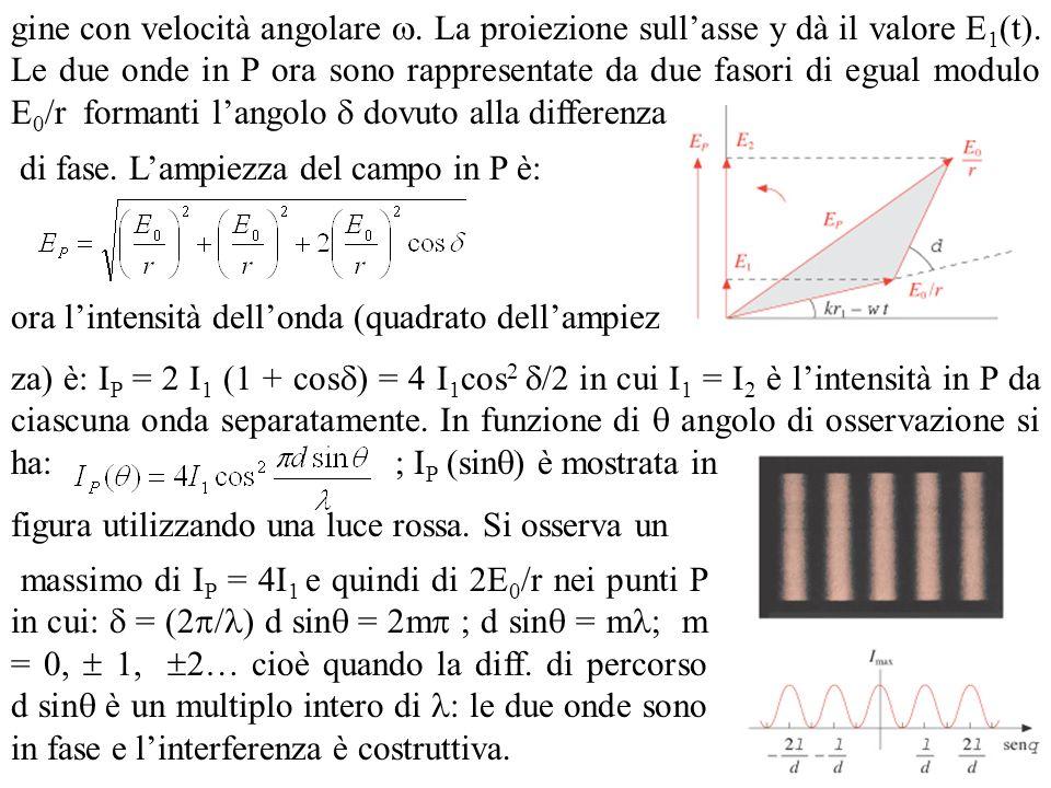 gine con velocità angolare. La proiezione sullasse y dà il valore E 1 (t). Le due onde in P ora sono rappresentate da due fasori di egual modulo E 0 /