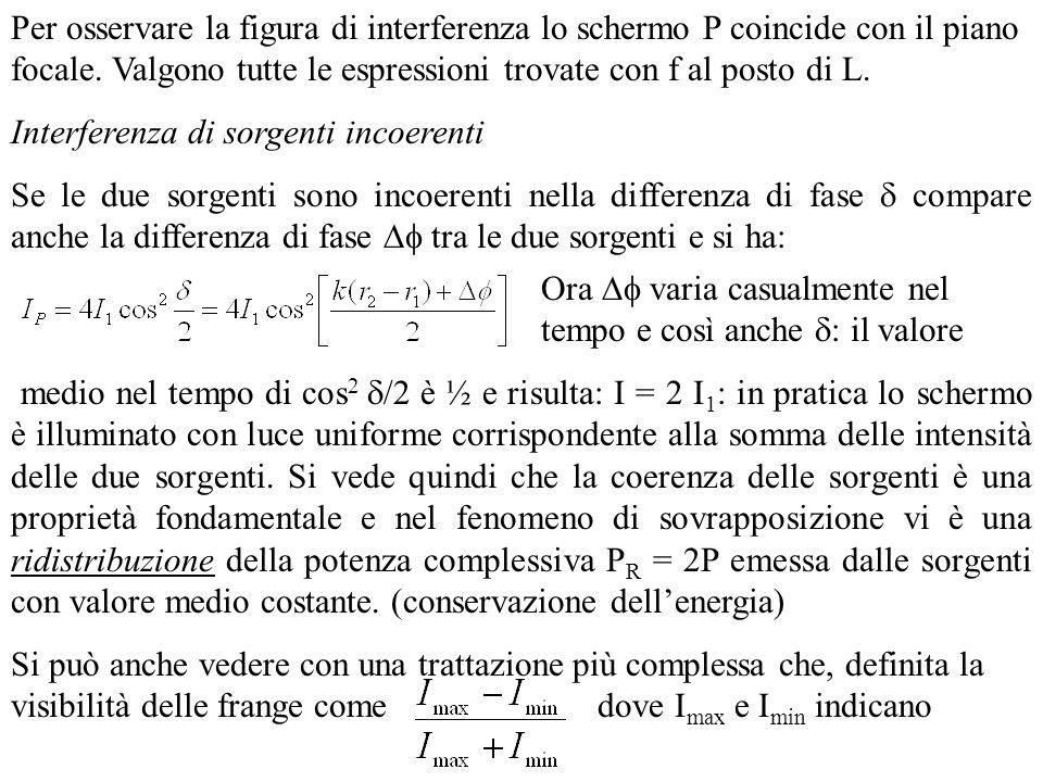 Per osservare la figura di interferenza lo schermo P coincide con il piano focale. Valgono tutte le espressioni trovate con f al posto di L. Interfere