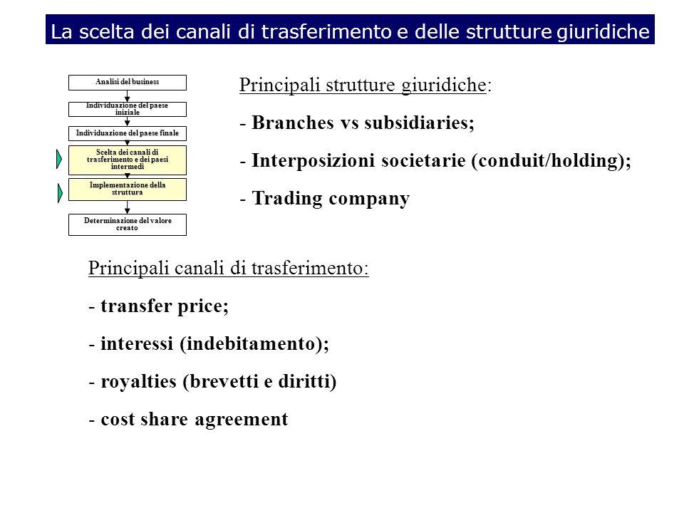 La scelta dei canali di trasferimento e delle strutture giuridiche Analisi del business Individuazione del paese iniziale Scelta dei canali di trasferimento e dei paesi intermedi Implementazione della struttura Individuazione del paese finale Determinazione del valore creato Principali canali di trasferimento: - transfer price; - - interessi (indebitamento); - - royalties (brevetti e diritti) - - cost share agreement Principali strutture giuridiche: - Branches vs subsidiaries; - - Interposizioni societarie (conduit/holding); - - Trading company