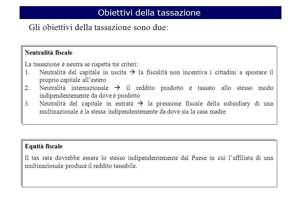 Gli obiettivi della tassazione sono due: Obiettivi della tassazione Neutralità fiscale La tassazione è neutra se rispetta tre criteri: 1.