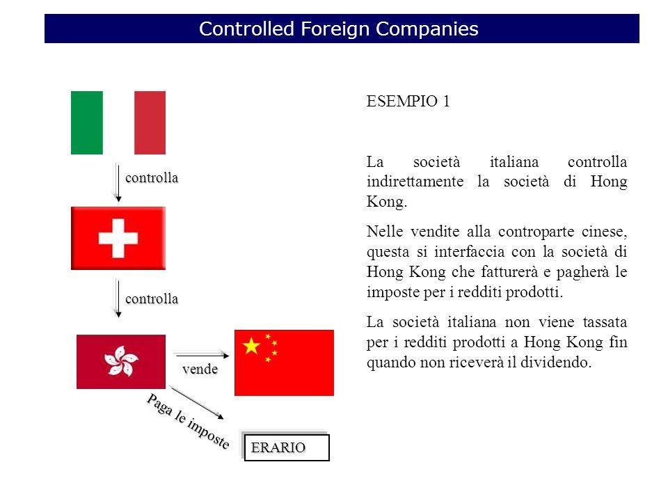 Controlled Foreign Companies controlla controlla vende ESEMPIO 1 La società italiana controlla indirettamente la società di Hong Kong.