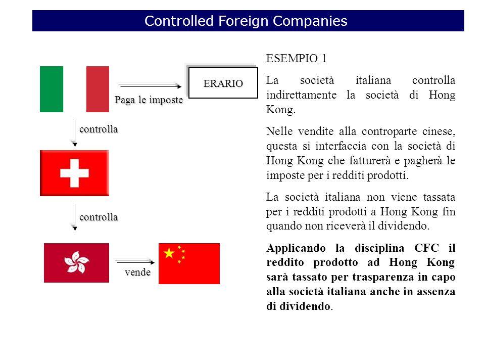 controlla controlla vende ESEMPIO 1 La società italiana controlla indirettamente la società di Hong Kong.