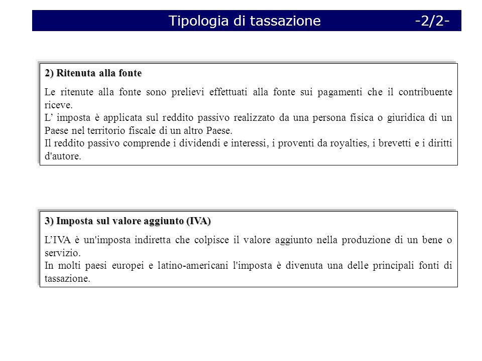 2) Ritenuta alla fonte Le ritenute alla fonte sono prelievi effettuati alla fonte sui pagamenti che il contribuente riceve.