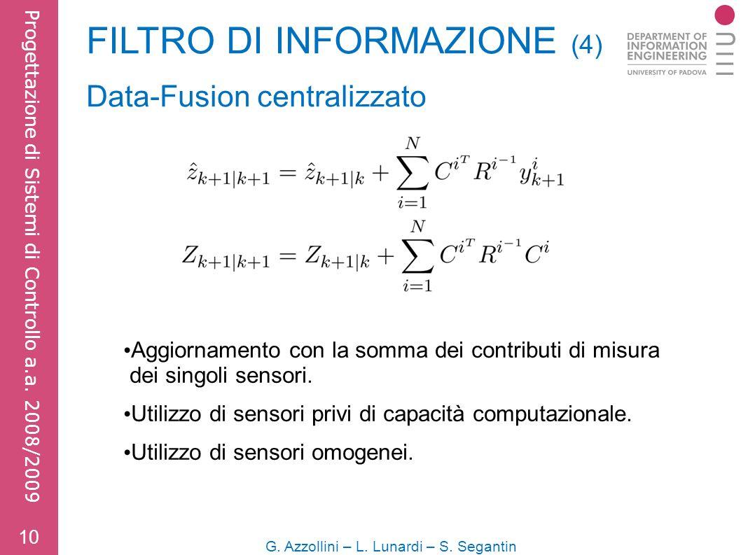 FILTRO DI INFORMAZIONE (4) 10 G. Azzollini – L. Lunardi – S.