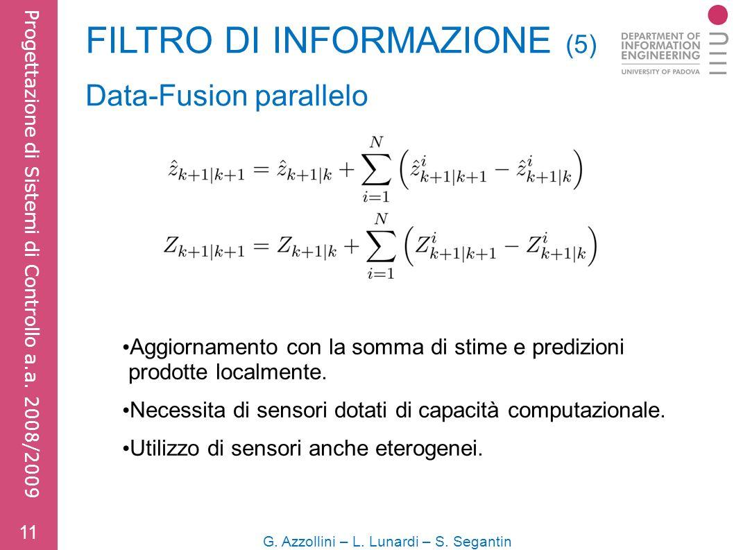 FILTRO DI INFORMAZIONE (5) 11 G. Azzollini – L. Lunardi – S.