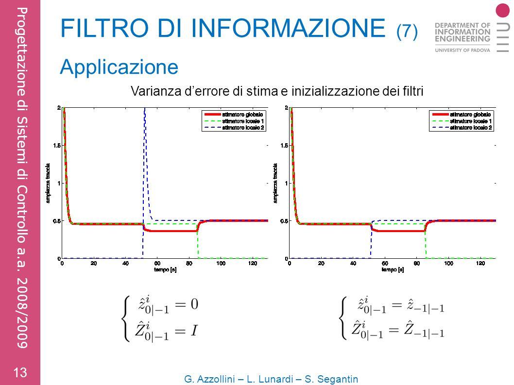 FILTRO DI INFORMAZIONE (7) 13 G. Azzollini – L. Lunardi – S.