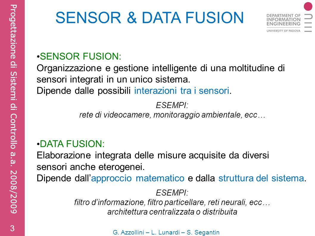 SENSOR & DATA FUSION SENSOR FUSION: Organizzazione e gestione intelligente di una moltitudine di sensori integrati in un unico sistema.