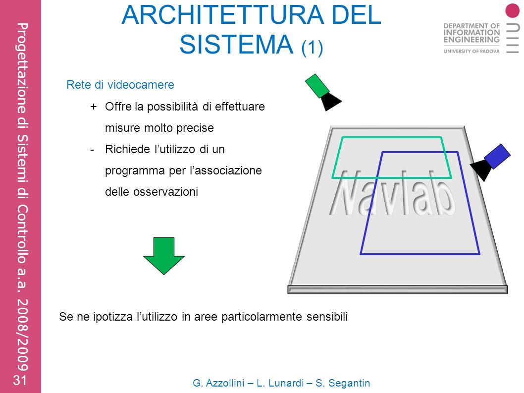 ARCHITETTURA DEL SISTEMA (1) G. Azzollini – L. Lunardi – S.