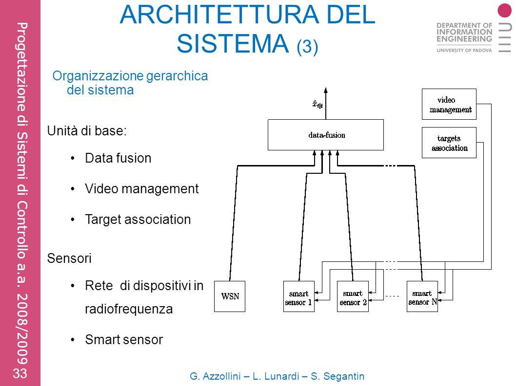 ARCHITETTURA DEL SISTEMA (3) G. Azzollini – L. Lunardi – S.
