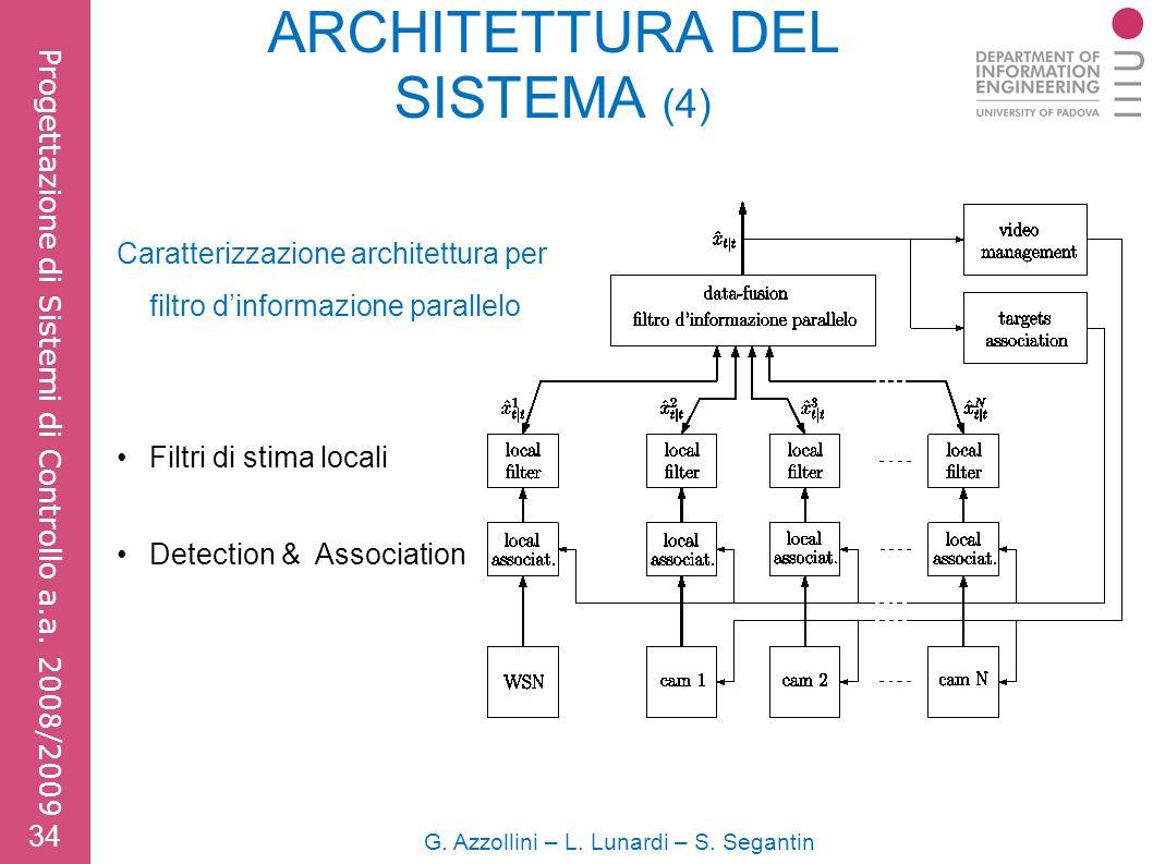 ARCHITETTURA DEL SISTEMA (4) G. Azzollini – L. Lunardi – S.
