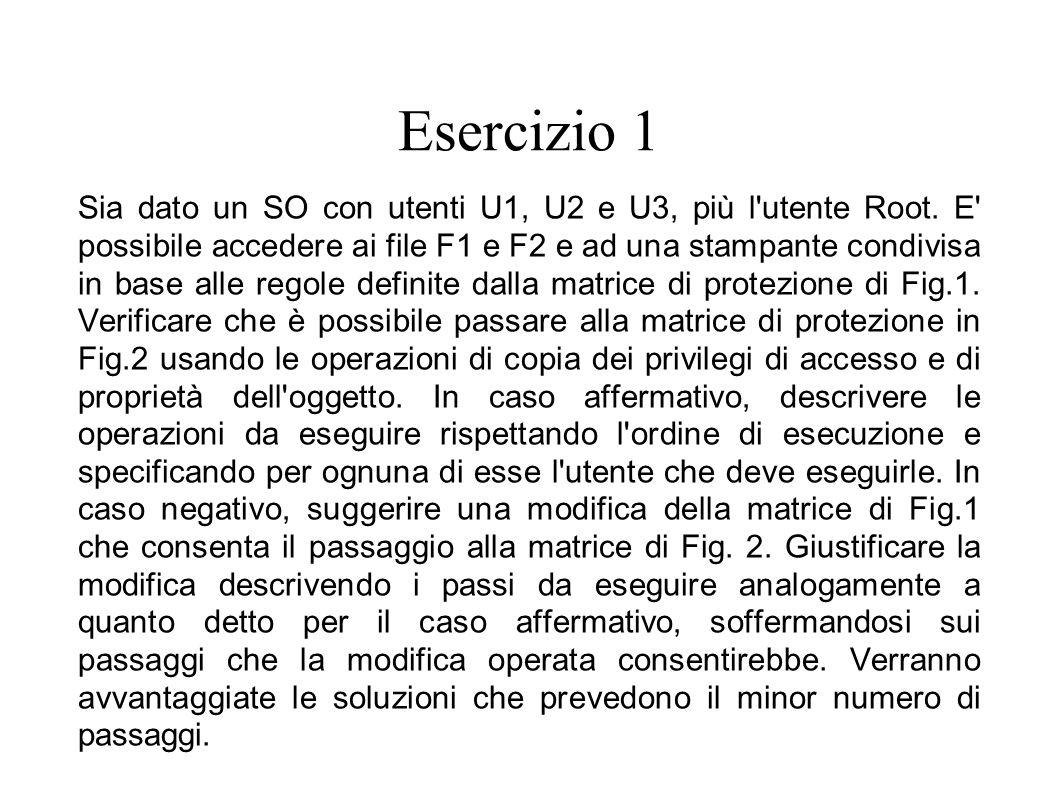 Esercizio 1 Sia dato un SO con utenti U1, U2 e U3, più l'utente Root. E' possibile accedere ai file F1 e F2 e ad una stampante condivisa in base alle