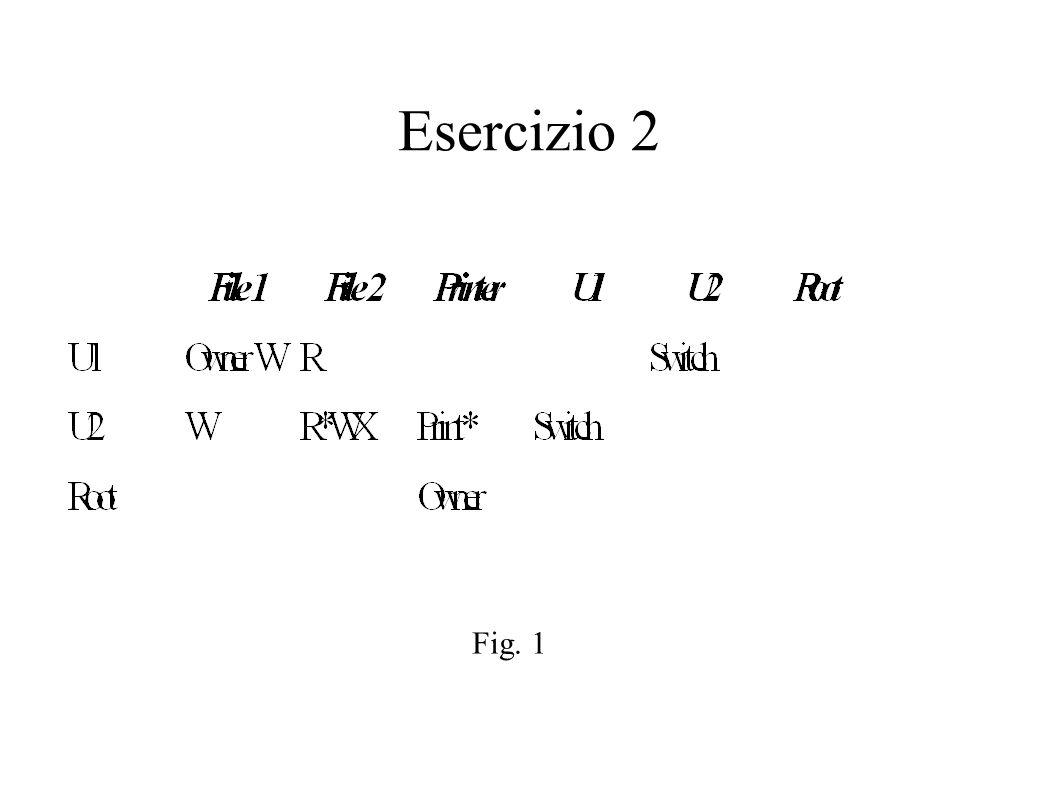 Esercizio 2 Fig. 1
