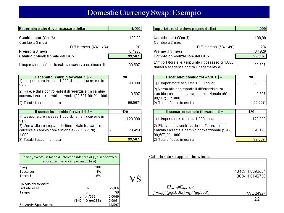 Lopzione è un contratto finanziario tra due controparti.