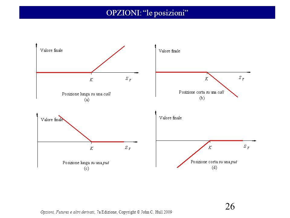 Opzioni, Futures e altri derivati, 7a Edizione, Copyright © John C. Hull 2009 26 OPZIONI: le posizioni
