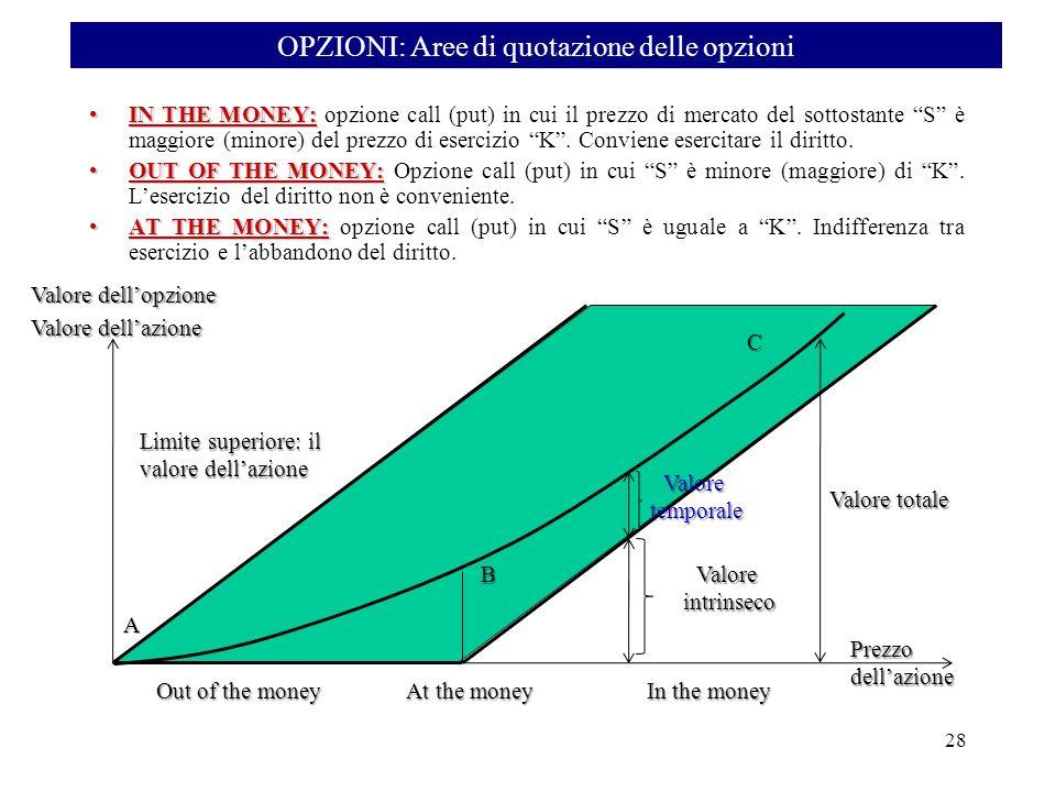 IN THE MONEY:IN THE MONEY: opzione call (put) in cui il prezzo di mercato del sottostante S è maggiore (minore) del prezzo di esercizio K. Conviene es
