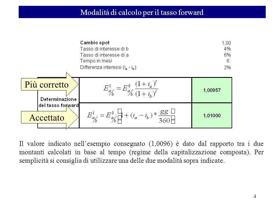Il valore indicato nellesempio consegnato (1,0096) è dato dal rapporto tra i due montanti calcolati in base al tempo (regime della capitalizzazione co