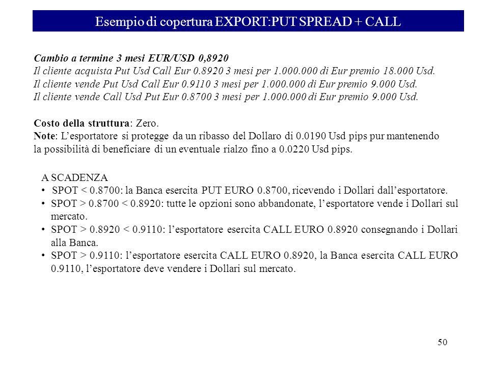 Cambio a termine 3 mesi EUR/USD 0,8920 Il cliente acquista Put Usd Call Eur 0.8920 3 mesi per 1.000.000 di Eur premio 18.000 Usd. Il cliente vende Put