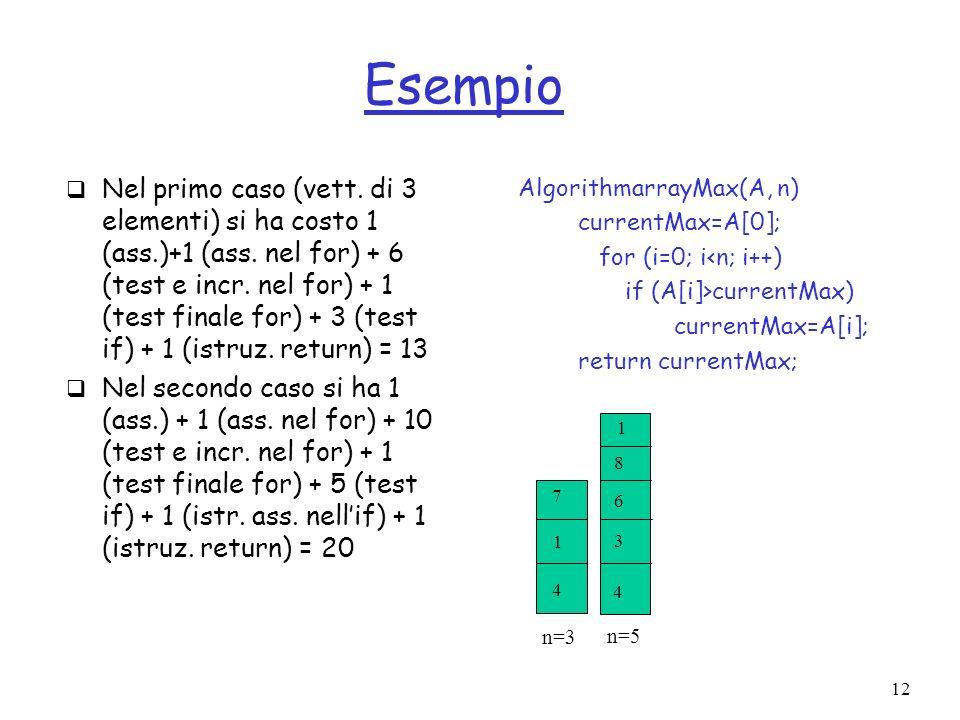 12 Esempio Nel primo caso (vett. di 3 elementi) si ha costo 1 (ass.)+1 (ass. nel for) + 6 (test e incr. nel for) + 1 (test finale for) + 3 (test if) +