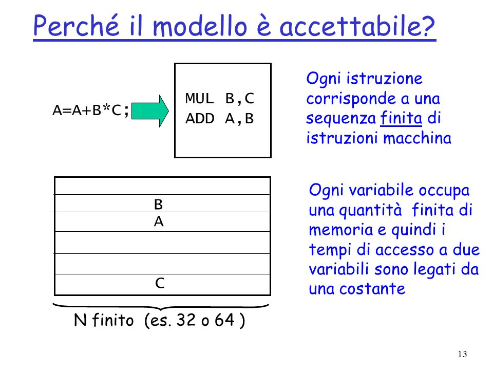 13 Perché il modello è accettabile? A=A+B*C; MUL B,C ADD A,B A B C N finito (es. 32 o 64 ) Ogni istruzione corrisponde a una sequenza finita di istruz