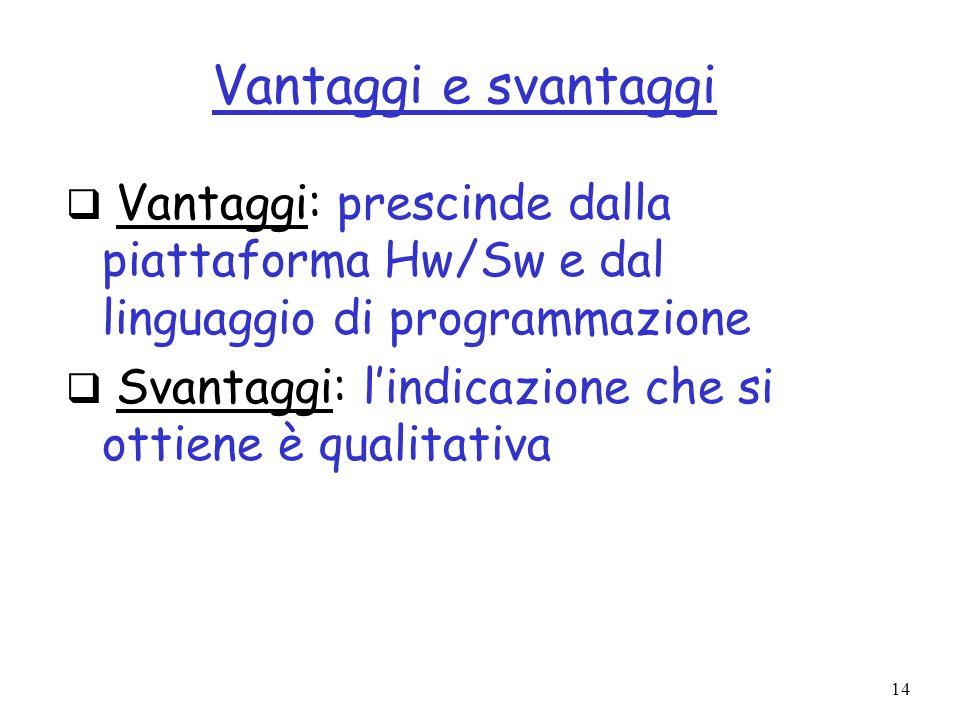 14 Vantaggi e svantaggi Vantaggi: prescinde dalla piattaforma Hw/Sw e dal linguaggio di programmazione Svantaggi: lindicazione che si ottiene è qualitativa