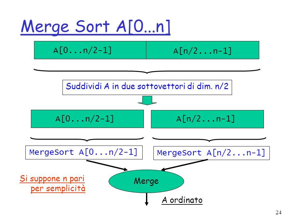 24 Merge Sort A[0...n] Si suppone n pari per semplicità A[0...n/2-1] A[n/2...n-1] Suddividi A in due sottovettori di dim. n/2 A[0...n/2-1] A[n/2...n-1