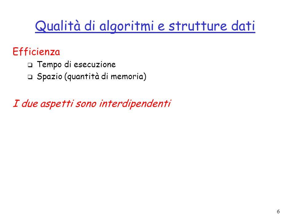 17 AlgorithmarrayMax(A, n) currentMax=A[0]; for (i=0; i<n; i++) if (A[i]>currentMax) currentMax=A[i]; return currentMax; Analisi nel caso peggiore (esempio) Nel caso peggiore larray e ordinato in senso crescente In questa ipotesi listruzione currentMax=A[i]; è eseguita n-1 volte.