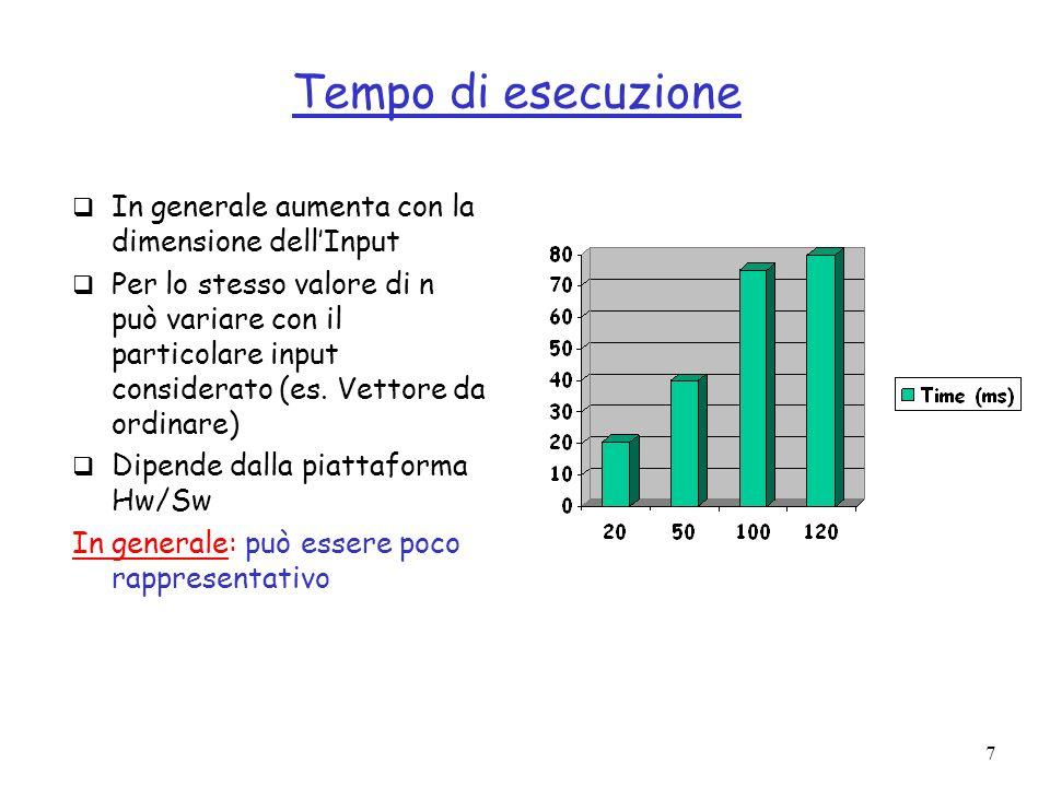 7 Tempo di esecuzione In generale aumenta con la dimensione dellInput Per lo stesso valore di n può variare con il particolare input considerato (es.