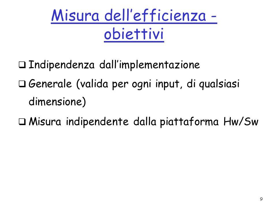 9 Misura dellefficienza - obiettivi Indipendenza dallimplementazione Generale (valida per ogni input, di qualsiasi dimensione) Misura indipendente dalla piattaforma Hw/Sw