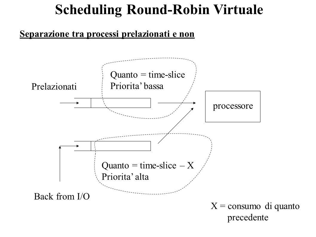 Scheduling Round-Robin Virtuale Separazione tra processi prelazionati e non processore Back from I/O Prelazionati Quanto = time-slice – X Priorita alt