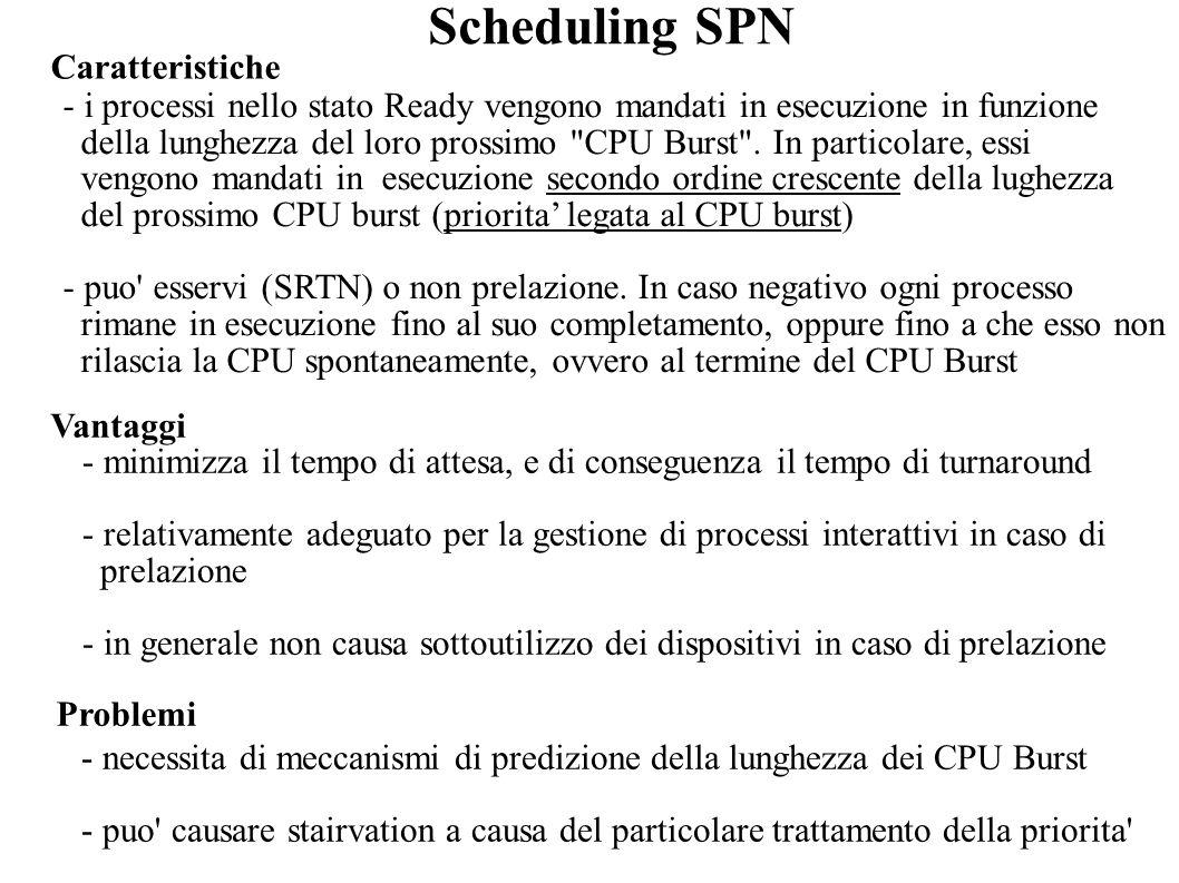 Scheduling SPN - i processi nello stato Ready vengono mandati in esecuzione in funzione della lunghezza del loro prossimo