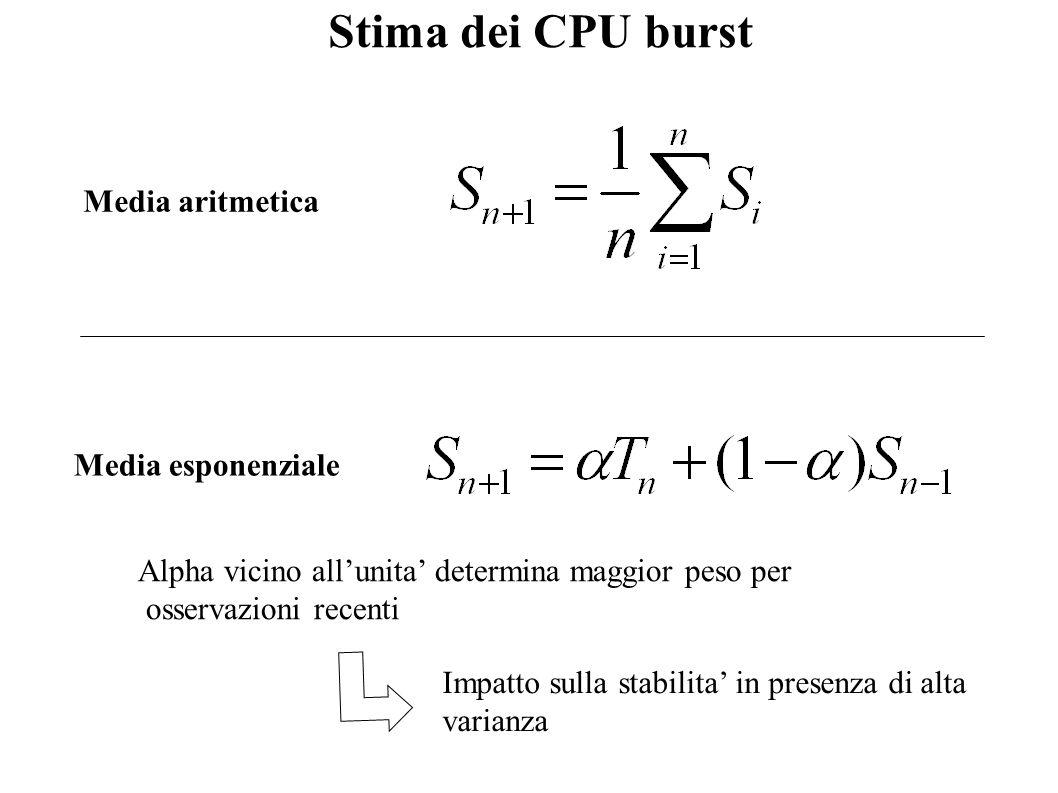 Stima dei CPU burst Media aritmetica Media esponenziale Alpha vicino allunita determina maggior peso per osservazioni recenti Impatto sulla stabilita