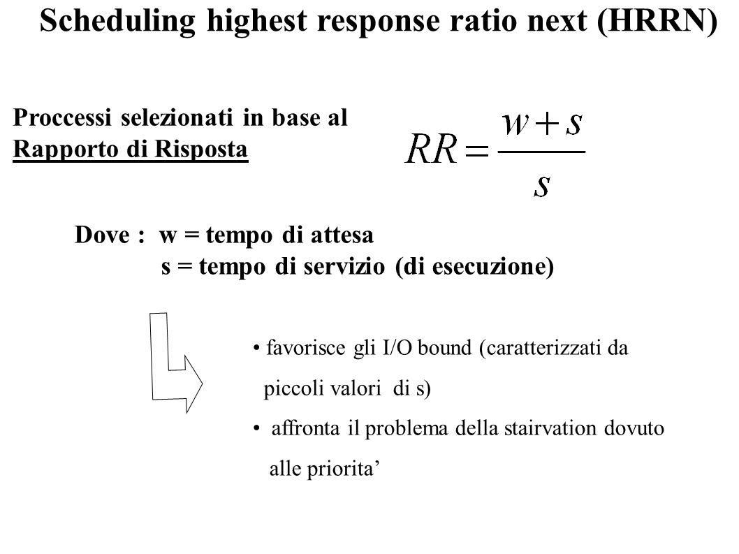 Proccessi selezionati in base al Rapporto di Risposta Dove : w = tempo di attesa s = tempo di servizio (di esecuzione) Scheduling highest response rat