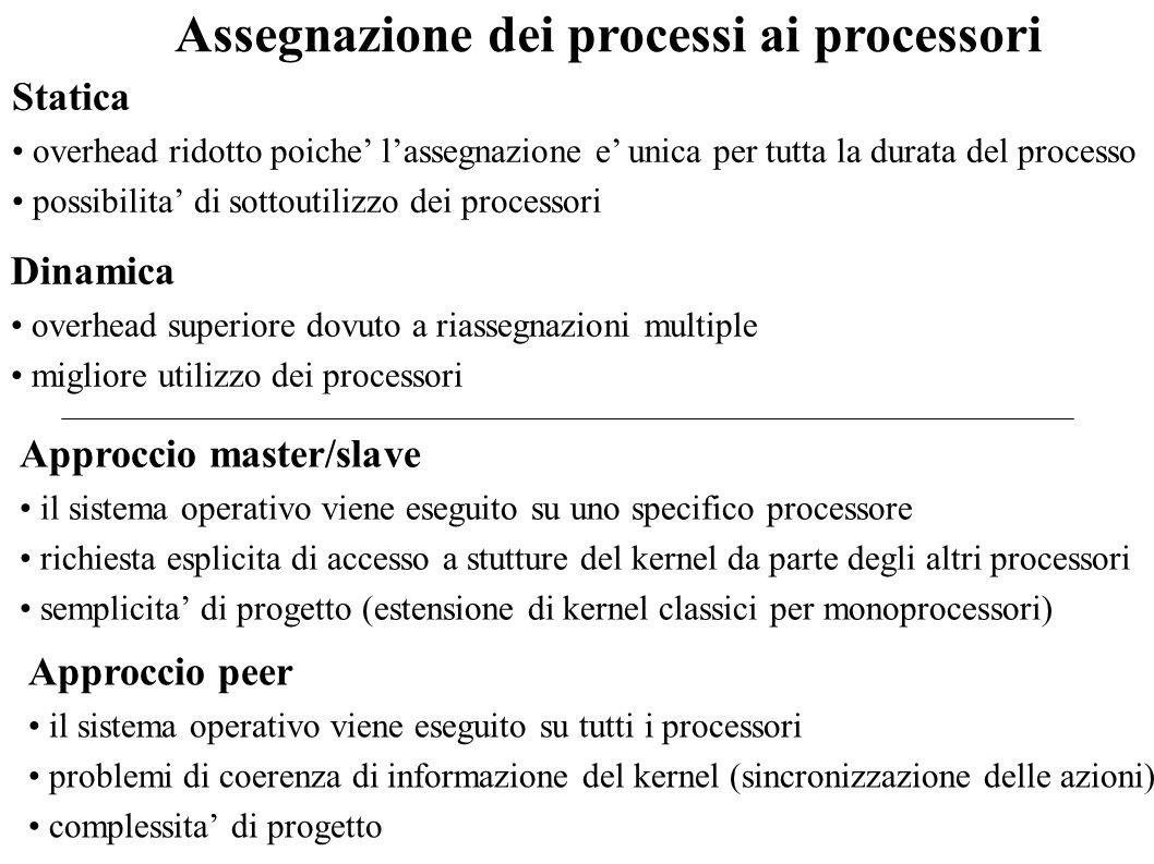 Assegnazione dei processi ai processori Statica overhead ridotto poiche lassegnazione e unica per tutta la durata del processo possibilita di sottouti