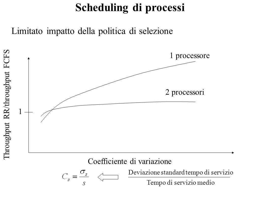 Scheduling di processi Limitato impatto della politica di selezione Throughput RR/throughput FCFS 1 2 processori 1 processore Coefficiente di variazio