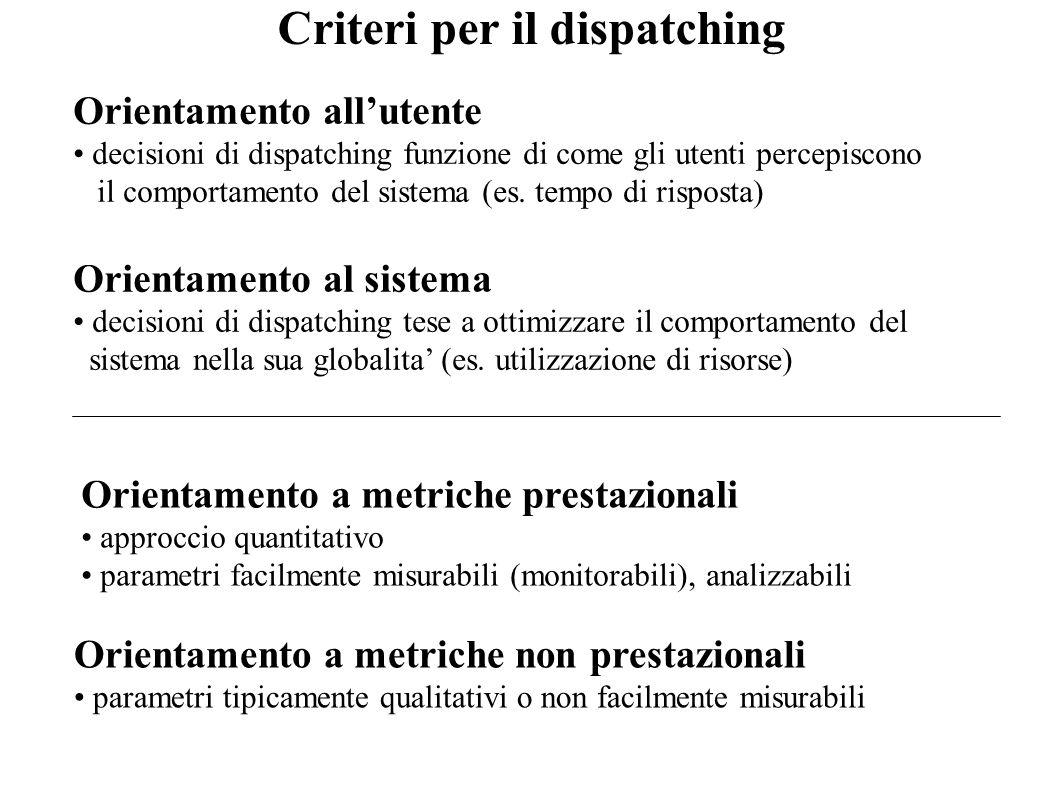 Criteri per il dispatching Orientamento allutente decisioni di dispatching funzione di come gli utenti percepiscono il comportamento del sistema (es.