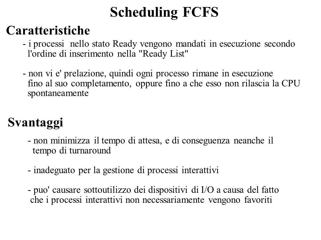 Scheduling FCFS - i processi nello stato Ready vengono mandati in esecuzione secondo l'ordine di inserimento nella