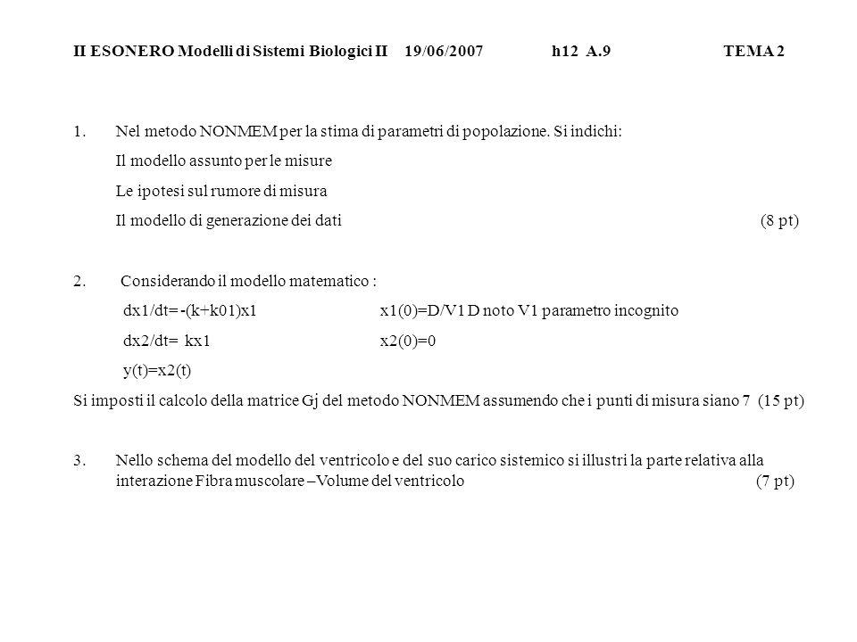 II ESONERO Modelli di Sistemi Biologici II 19/06/2007h12 A.9TEMA 2 1.Nel metodo NONMEM per la stima di parametri di popolazione. Si indichi: Il modell