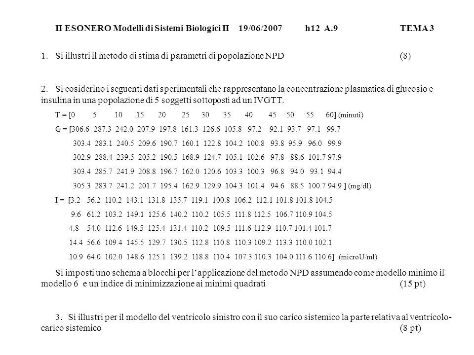 II ESONERO Modelli di Sistemi Biologici II 19/06/2007h12 A.9TEMA 3 1.Si illustri il metodo di stima di parametri di popolazione NPD(8) 2.Si cosiderino i seguenti dati sperimentali che rappresentano la concentrazione plasmatica di glucosio e insulina in una popolazione di 5 soggetti sottoposti ad un IVGTT.