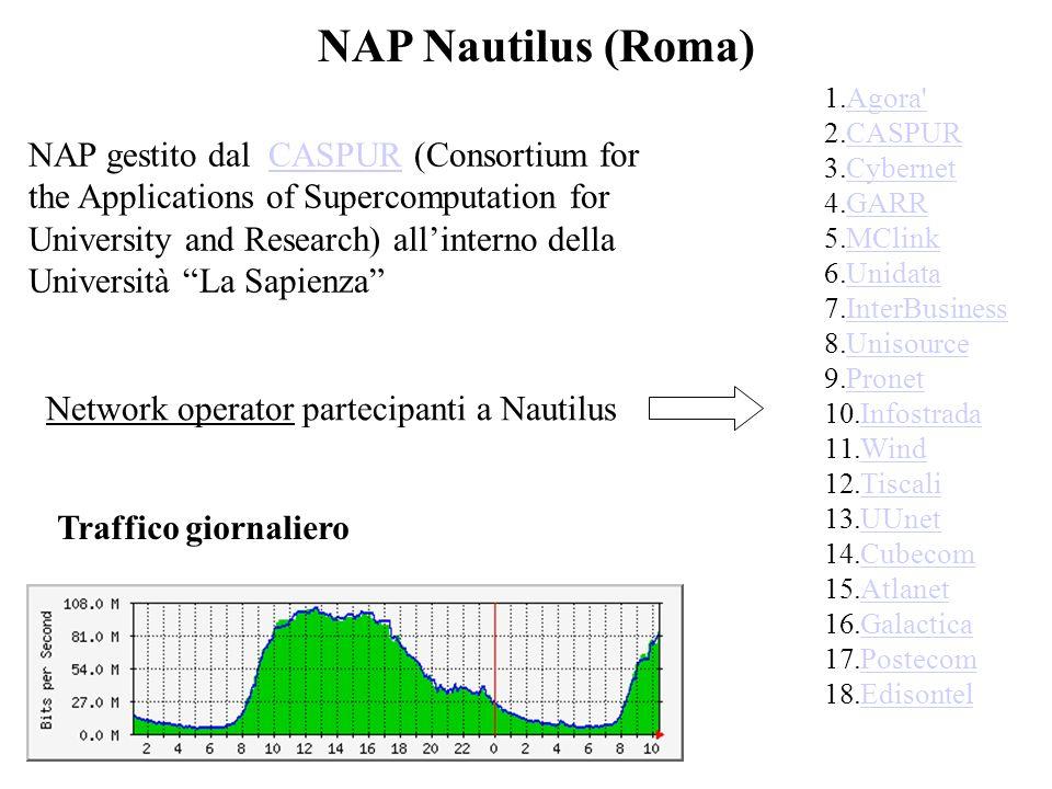 lo scambio di dati tra diversi ISP avviene in base ai cosiddetti accordi di peering il passaggio di dati tra un backbone ed un altro al NAP è quindi selettivo Passaggio dati al NAP
