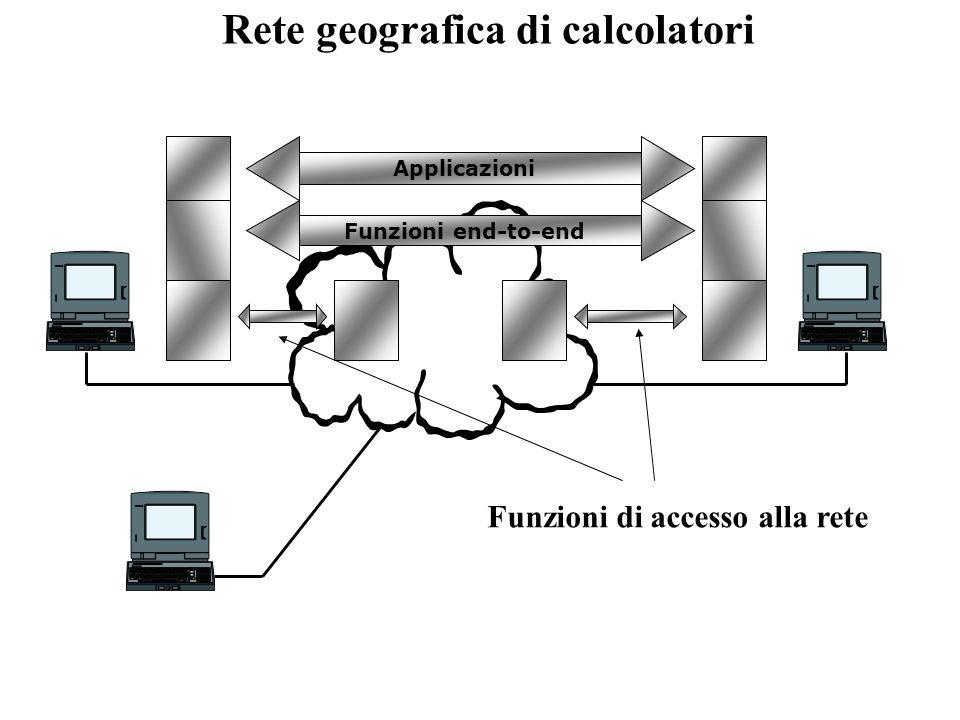 Funzionalità dei vari livelli Livello 1 - Fisico - gestisce la trasmissione dei segnali e si occupa della sincronizzazione tra componenti elettronici Livello 2 - Data Link - gestisce la correttezza della trasmissione (utilizzo di codici a rivelazione e correzione d errore) Livello 3 - Rete - gestisce l instradamento delle informazioni Livello 4 - Trasporto - gestisce lo smistamento delle informazioni ed, eventualmente, l affidabilita nella trasmisione Livello 5 - Sessione - gestisce una semantica di sessione tra le parti coinvolte nello scambio di informazioni Livello 6 - Presentazione - gestisce la modalita di presentazione dei dati verso il livello sovrastante Livello 7 - Applicazioni