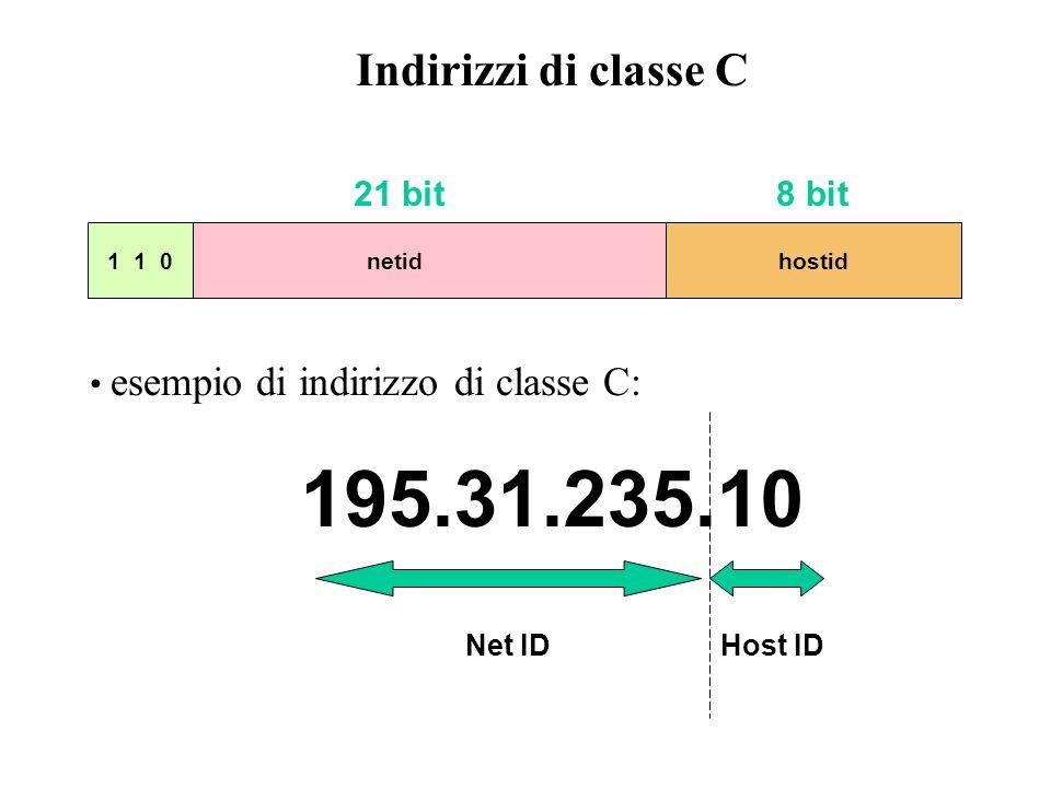 Indirizzi di classe A 0netidhostid 7 bit24 bit esempio di indirizzo di classe A : 15.10.10.90 Net IDHost ID