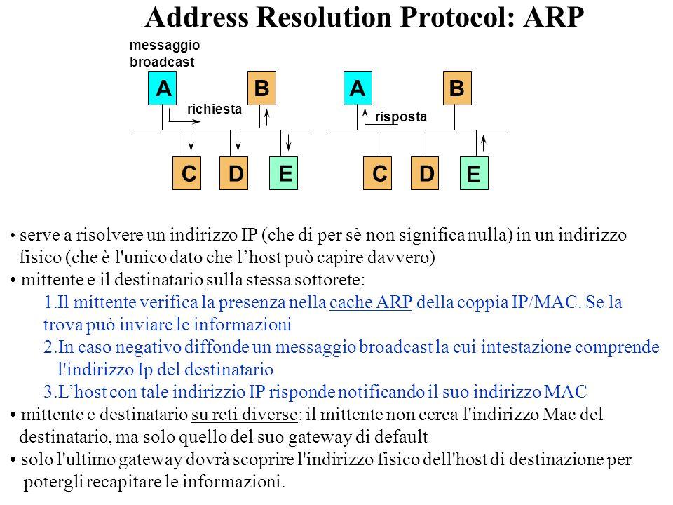Struttura del pacchetto IP bit 0 4 8 16 31 Versione IHL Tipo di servizio Lunghezza totale Identificativo Flags Offset frammento (13 bit) Tempo di vita Protocollo Checksum intestazione Indirizzo IP sorgente Indirizzo IP destinatario Opzioni IP Padding Dati IHL = Internet Header Length Identificativo/flags/offset di frammento = frammentazione di pacchetto Tempo di vita = TTL (accoppiato con ICMP e traceroute) Protocollo = TCP/UDP o altro