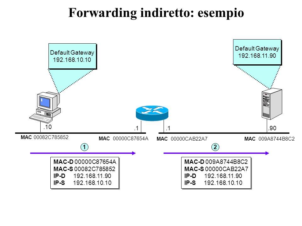 Forwarding diretto: esempio Subnet 192.168.10.0/24.10.35 MAC-D 000060AD8744 MAC-S 00082C785852 IP-D 192.168.10.35 IP-S 192.168.10.10 MAC-D 000060AD8744 MAC-S 00082C785852 IP-D 192.168.10.35 IP-S 192.168.10.10 MAC 00082C785852 MAC 000060AD8744 il mittente genera un frame contenente lindirizzo MAC dellhost destinazione