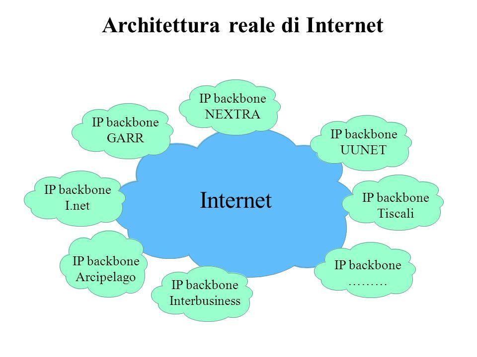 Internet IP backbone Arcipelago IP backbone Interbusiness IP backbone Tiscali IP backbone NEXTRA IP backbone UUNET IP backbone ……… IP backbone I.net IP backbone GARR Architettura reale di Internet