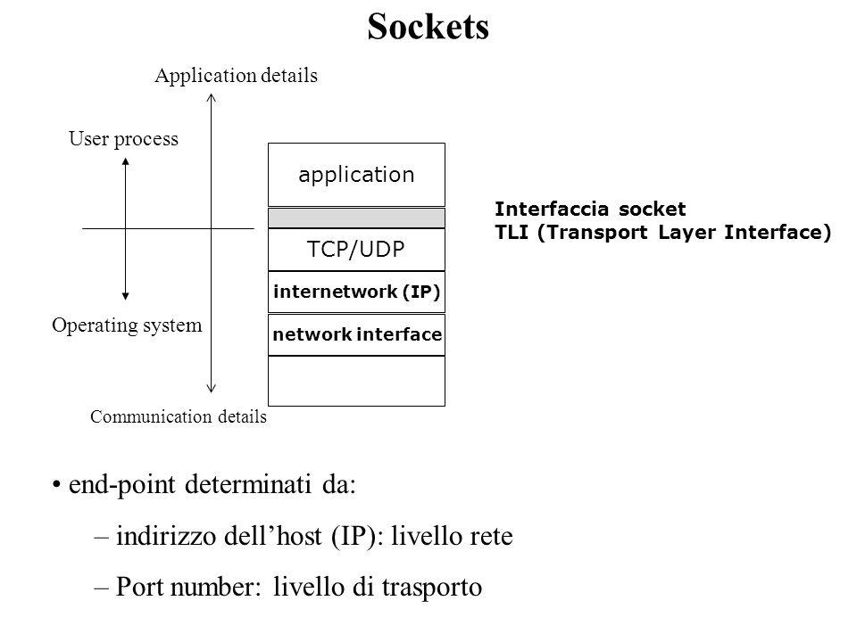 Flusso del traffico TCP: un esempio Apertura connessione 12 34 Pacchetto 1 Pacchetto 2 Pacchetto 3 Pacchetto 4 Ack pacch. 1 Ack pacch. 2 Ack pacch. 3