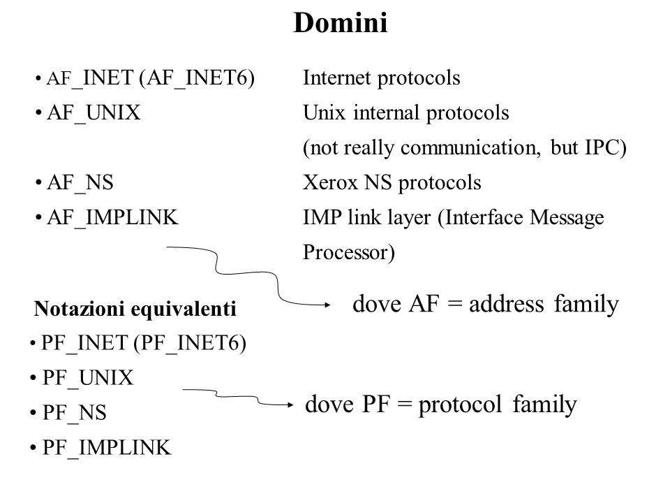 UNIX sockets int socket(int domain, int type, int protocol) Descrizione invoca la creazione di un socket Argomenti 1) domain: specifica del dominio di comunicazione relativamente al quale può operare il socket 2) type: specifica la semantica della comunicazione associata al socket 3) protocol: specifica il particolare protocollo di comunicazione per il socket Restituzione un intero non negativo (descrittore di socket) in caso di successo; -1 in caso di fallimento