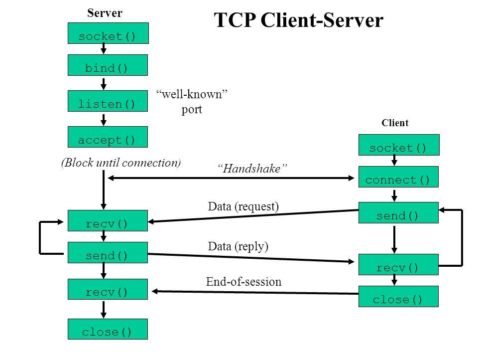 Spedizione e ricezione dati Modalità sconnessa si possono utilizzare le seguenti system call int sendto(int sock_ds, const void *buff, int size, int f