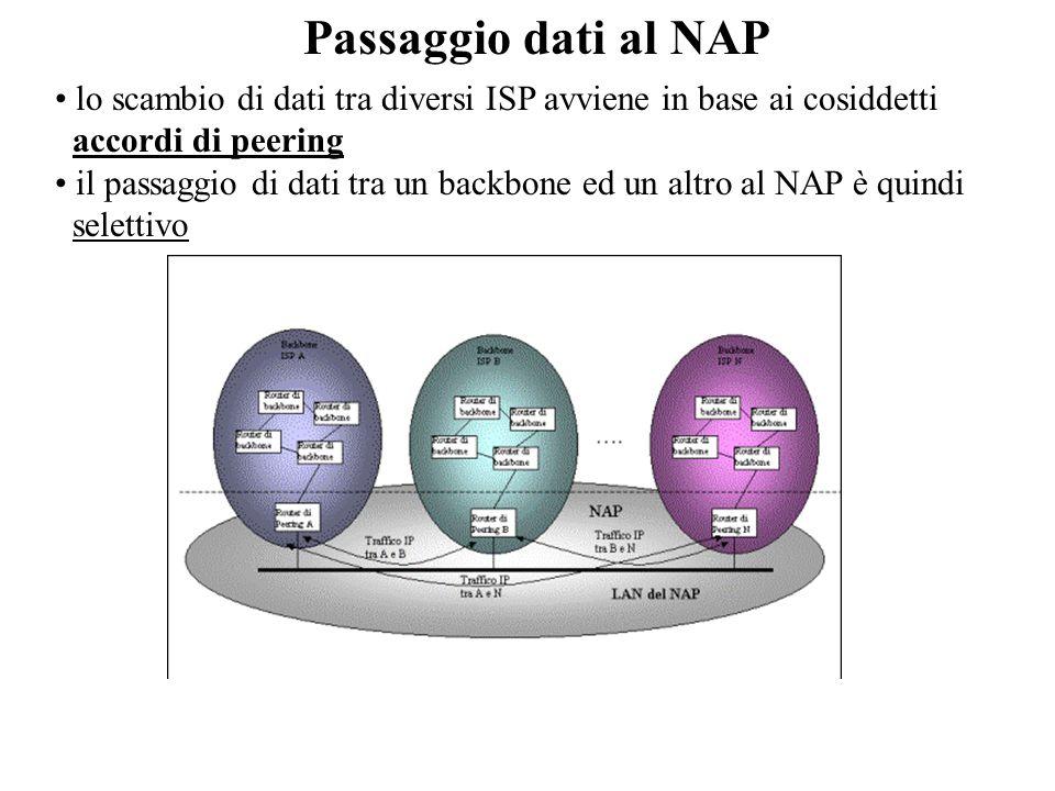 ISP (o NSP) Neutral access point punto neutrale di scambio dati tra ISPs (passaggio da un backbone ad un altro) un backbone attestato su di un NAP ha un gateway verso quel NAP il NAP è quindi un insieme di gateways verso un insieme di backbones Neutral access points (NAP)