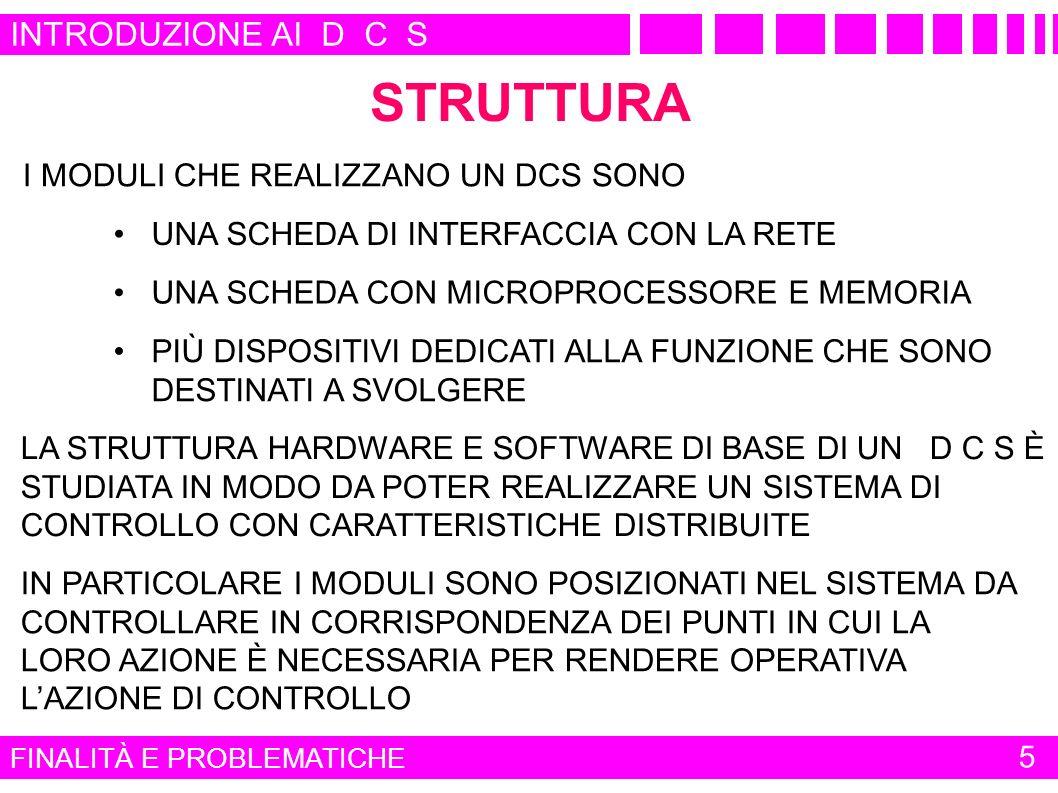 FINALITÀ E PROBLEMATICHE 6 INTRODUZIONE AI D C S IN DEFINITIVA UN D C S RISOLVE I PROBLEMI DI COORDINAMENTO E DI CONDUZIONE DEI SISTEMI DA CONTROLLARE, ATTRAVERSO VARI STRUMENTI HARDWARE E SOFTWARE INTERCONNESSI TRA LORO IL SYMPHONY CONTROL SYSTEM È UN SOFTWARE DI TIPO PRO- PRIETARIO SVILUPPATO DALLA ABB PER IMPLEMENTARE NUME- ROSE APPLICAZIONI SOFTWARE ED HARDWARE FINALIZZATE ALLA REALIZZAZIONE DI UN SISTEMA CONTROLLATO ATTRA- VERSO L UTILIZZAZIONE DI UN DISTRIBUTED CONTROL SYSTEM IL SISTEMA DA CONTROLLARE SU CUI PUÒ AGIRE IN D C S È UNA PARTE DI UN IMPIANTO O DI UN SISTEMA DI PRODUZIONE PER REALIZZARE IL CONTROLLO MEDIANTE UN D C S È NECESSARIO DISPORRE OLTRE CHE DEI MODULI HARDWARE ANCHE DEI MODULI SOFTWARE DI CONFIGURAZIONE